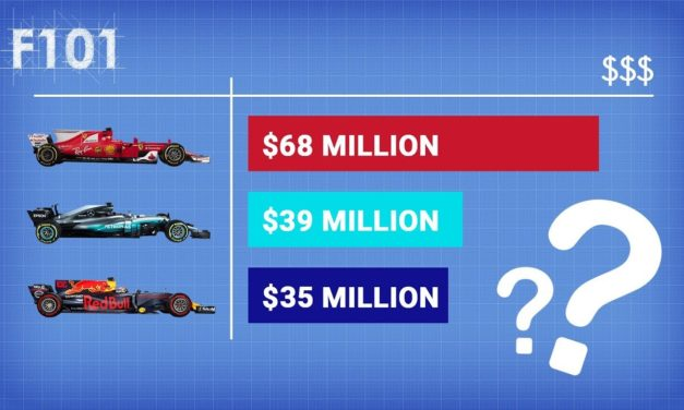 How Much Do F1 Teams Get Paid?